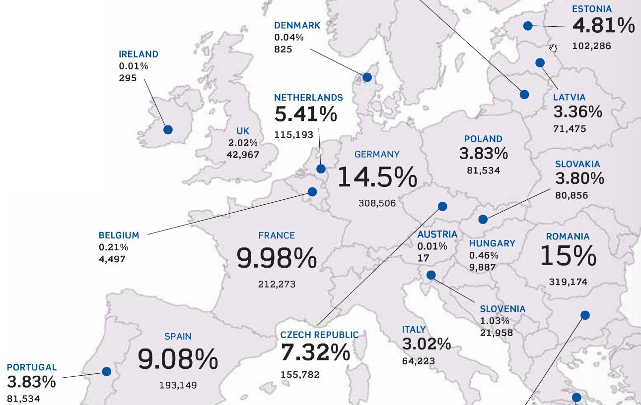 Jouets contrefaits saisis en Europe
